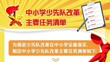 中小學少先隊改革主要任務清單_meitu_2.jpg