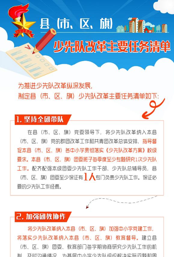 县(市、区、旗)少先队改革主要任务清单1019_meitu_3.jpg