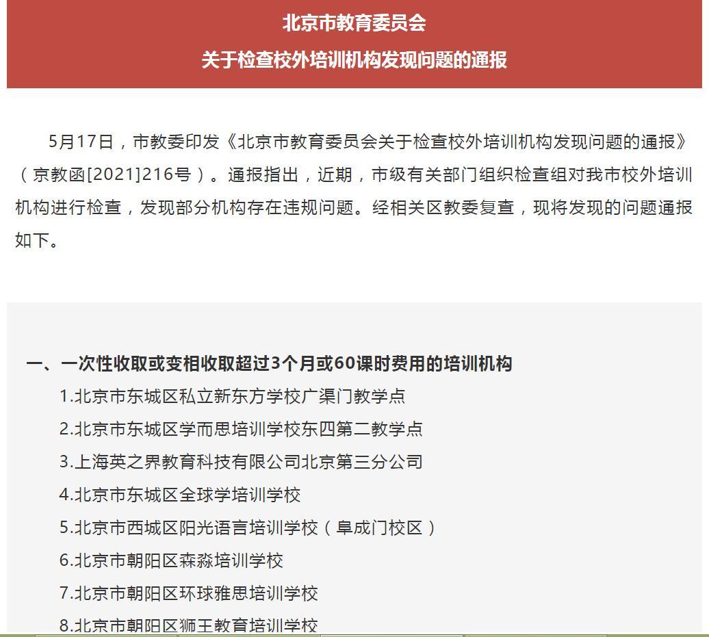 升学教育:新东方等多家校外培训机构被北京市教委通报!