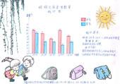内蒙古自治区内蒙古海拉尔区铁路二小——韩田文.jpg