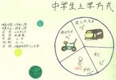 河南省开封市第十三中学——张葳葳--038.jpg
