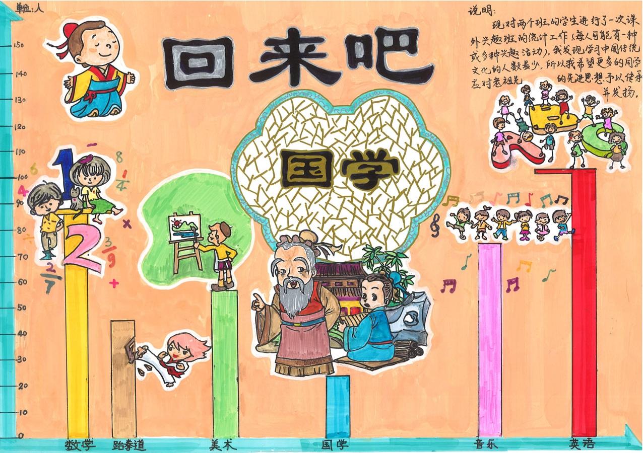 小学组+一等奖+427+王雨萌.jpg